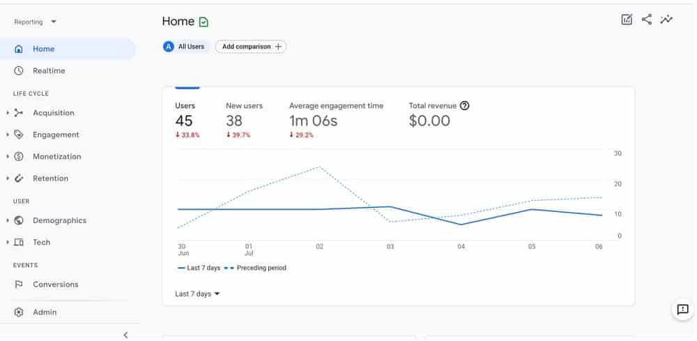 Google Analytics 4 admin